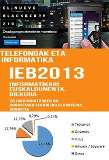 Llega Blackberry OS10, Encuentro Informáticos Vascos y ataques a Twitter