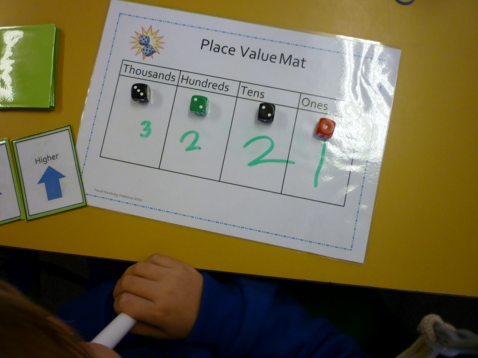 how to teach place value year 3