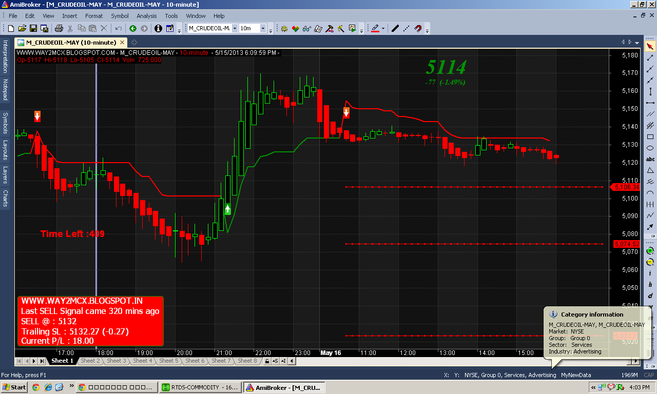 Bhs trading system afl