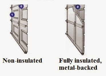Garage Doors Repairs Amp Installations Finding The Right