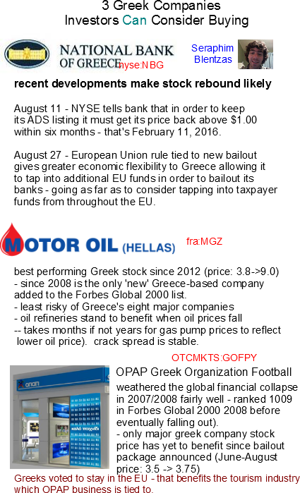 greek companies, greece, financial collapse, greek bailout, european union, eu, taxpayers, money, stocks, bank bailout, rebound prices, nyse, adr, national bank of greece, opap, european gaming companies, tourism, economic flexibility, risky, too big to fail,
