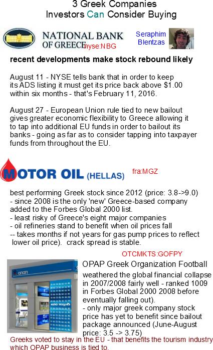 greek companies, greece, financial collapse, greek bailout, european union, eu, taxpayers, money, stocks, bank bailout, rebound prices, nyse, adr, national bank of greece, opap, european gaming companies, tourism, economic flexibility, risky, too big to fail,