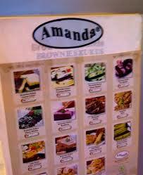Kesempatan Kerja di Amanda
