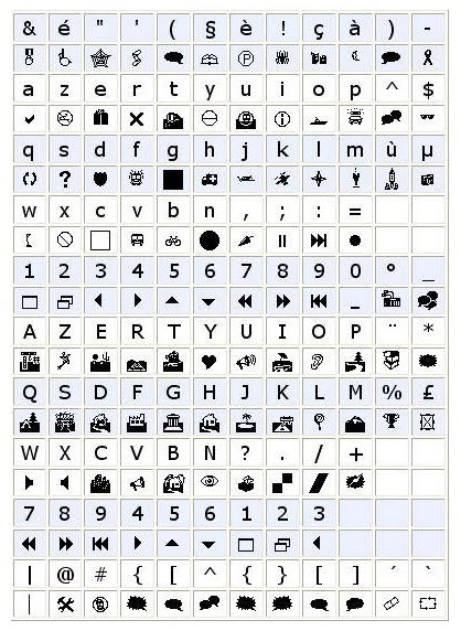 Riddle Helper Webdings