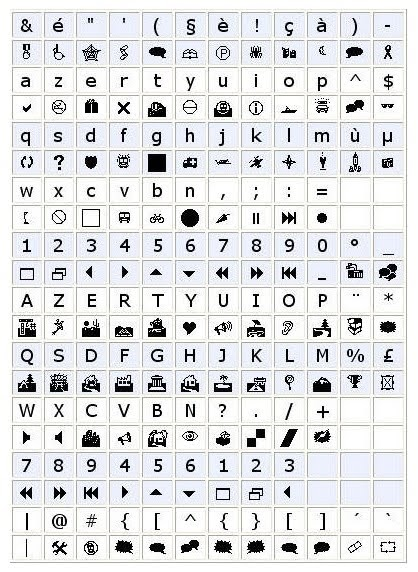 Riddle Helper: Webdings