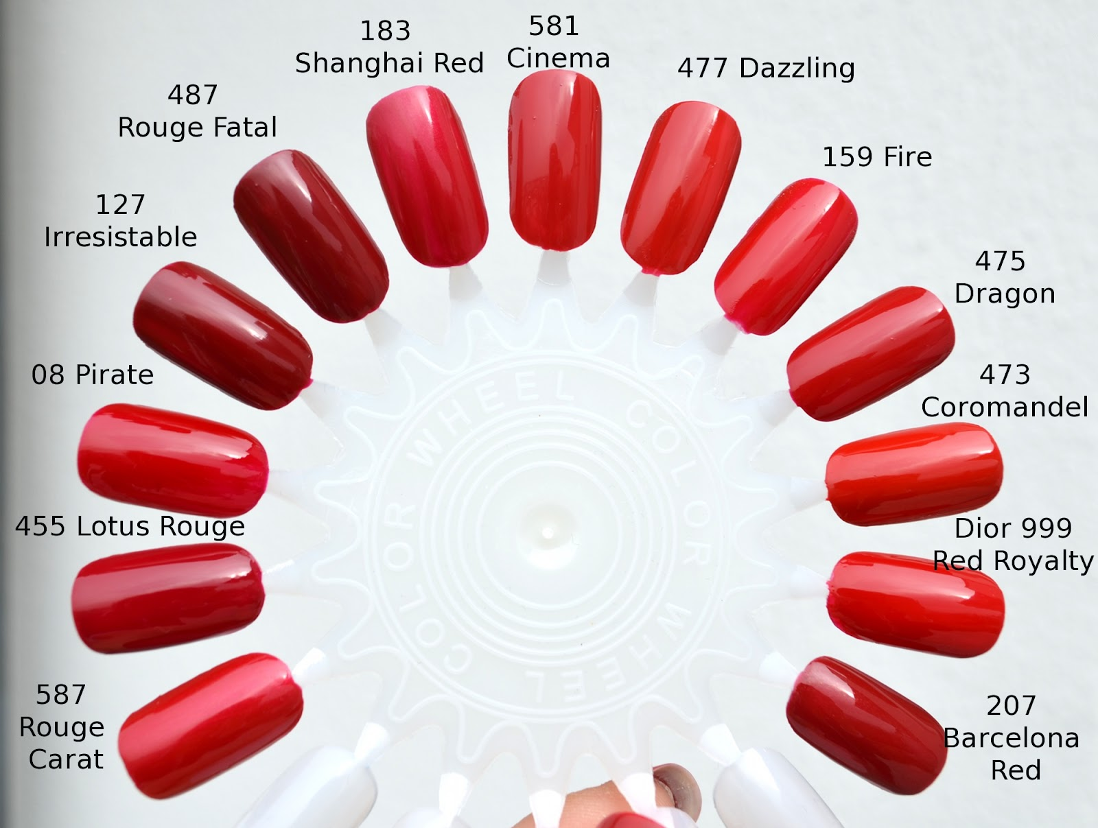 Different Shades Of Red chanel 581 cinema & fifty shades of red | color me loud | bloglovin'