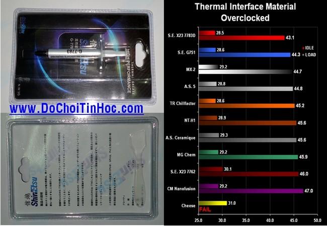 PHỤ KIỆN high-end PC: Tản nhiệt CPU, keo cao cấp, FAN 8-23cm, đồ mod PC, HÀNG ĐỘC!!! - 16
