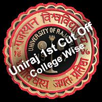 Rajasthan University 1st UG Cut Off List 2015