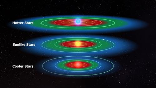 http://silentobserver68.blogspot.com/2012/12/first-alien-earth-will-be-found-in-2013.html
