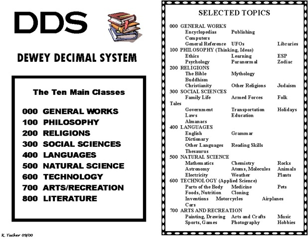 The Dewey Decimal System: Why The Dewey Decimal System?