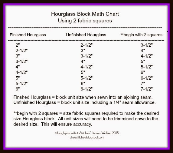 Laugh yourself into Stitches Free Hourglass block tutorial with – Math Chart
