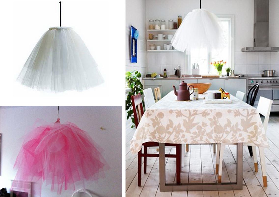 Illuminazione Cameretta Ikea: Illuminazione per bambini coolhair ...