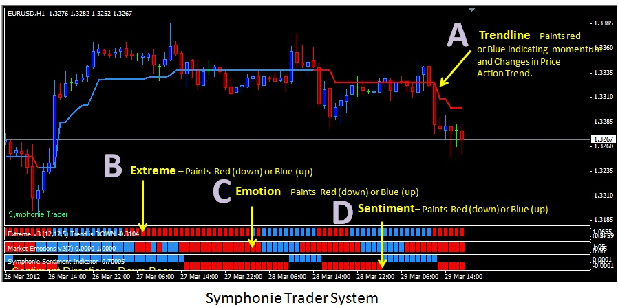 Learn systematic trading
