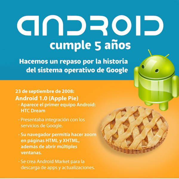 Evolucionado Android