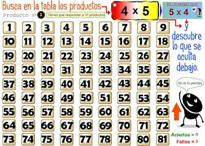 http://www.eltanquematematico.es/tablas_septiembre/productos_p.html