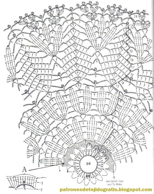 esquema crochet de carpeta circular
