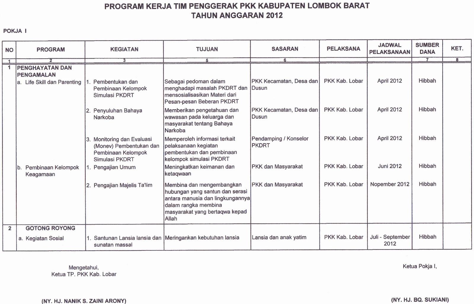 Contoh Program Kerja Pkk Desa