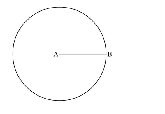 Circonferenza del cerchio