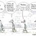 Εθνομηδενισμός = κοινωνική αναλγησία (έπεται η εθνοπροδοσία)