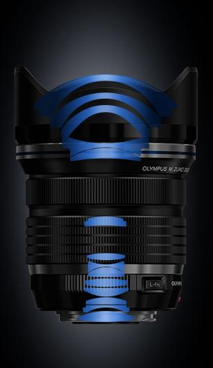 Olympus 7-14 Lens
