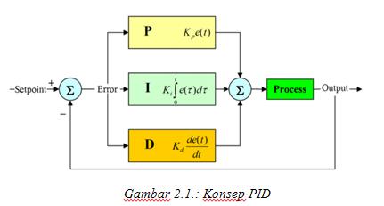 tutorial 4 q derivative Q-derivative the q-analog of the derivative, defined by (d/(dx))_qf(x)=(f(x (1)  for example  (d/(dx))_qsinx, = (sinx-sin(qx))/(x-qx) (2) (d/(dx))_qlnx.