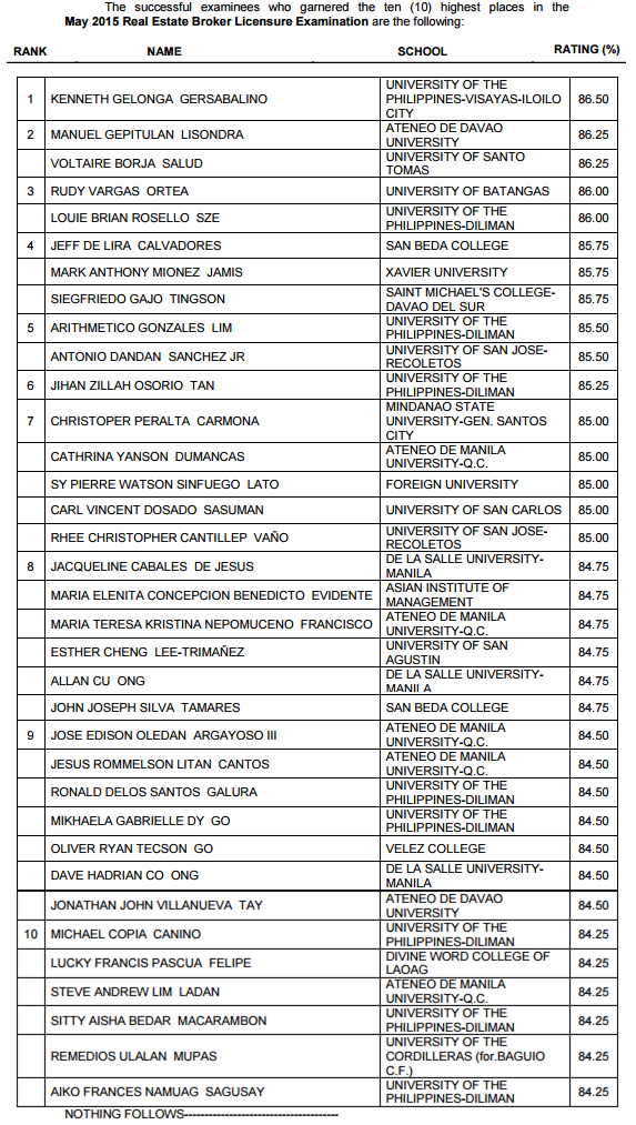 UP Visayas grad tops May 2015 Real Estate Broker board exam