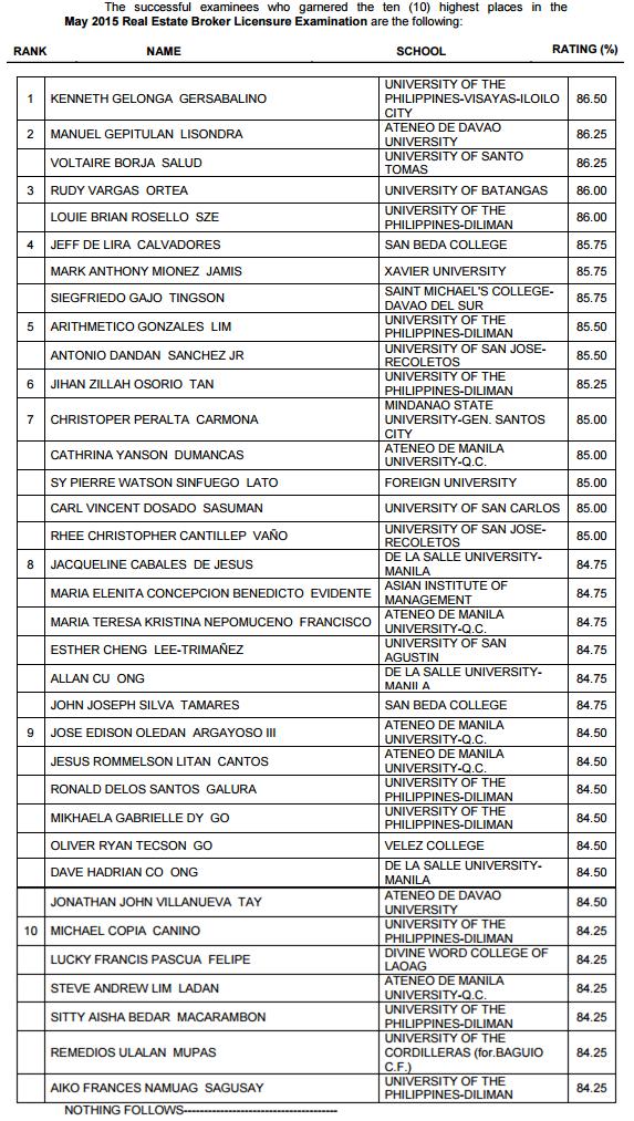 UP Visayas grad tops May 2015 Real Estate Broker board exam