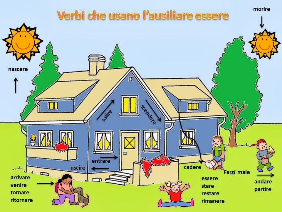 Aula d 39 italiano lucia patarca italiano livello 2 for Disegni di casa francese
