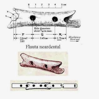 Musica Prehistorica