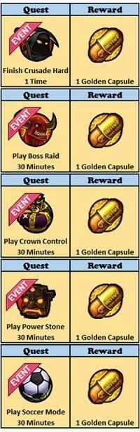 Golden Capsule Quest Event Lost Saga