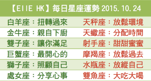 【EllE HK】每日星座運勢2015.10.24