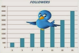 How to boost Twitter followers