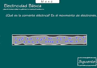 Electricidad y circuitos.