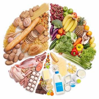 diyet listesi hazırlama