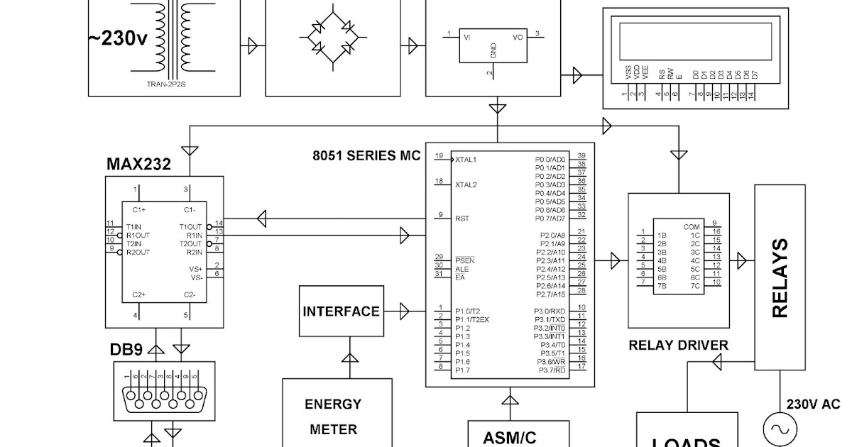 electronics project  malaysia   bldc motor speed control with rpm display