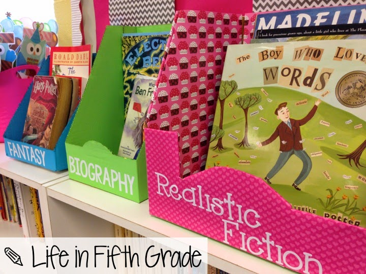 Classroom Decorations For Grade 7 ~ Life in first grade book displays