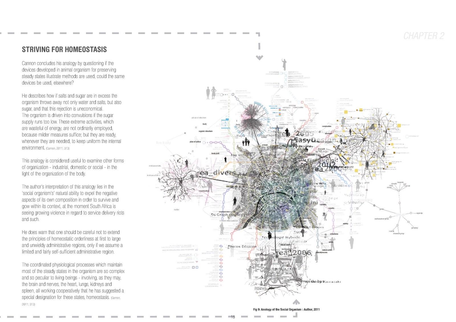 dissertation online uke