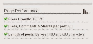 Facebook Page Performance with Likealyzer Tool - Blogging Funda