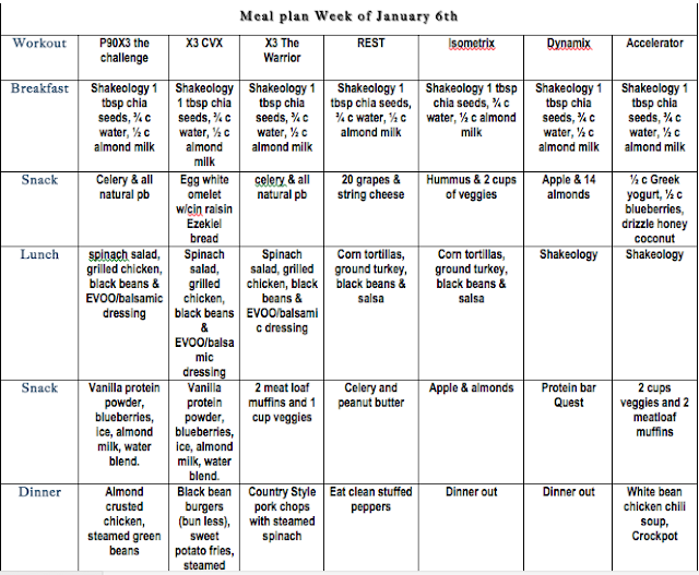 P90X3 Weekly Meal Plan, Women's Progress Update