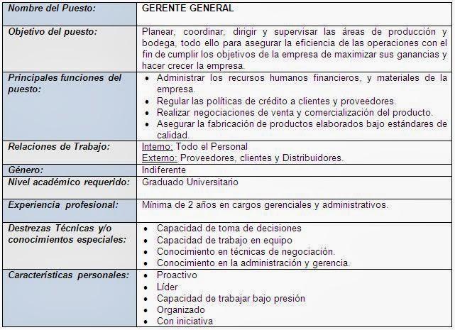Formato descripcion de puestos - Puestos de trabajo ...