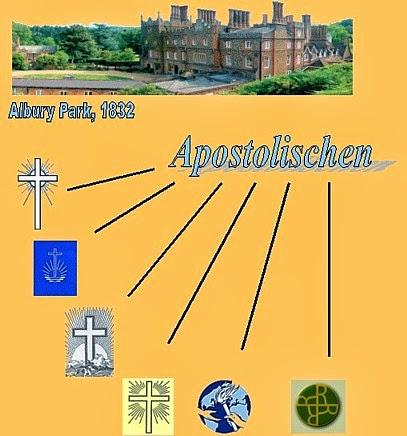 APOSTOLISCHE.NL