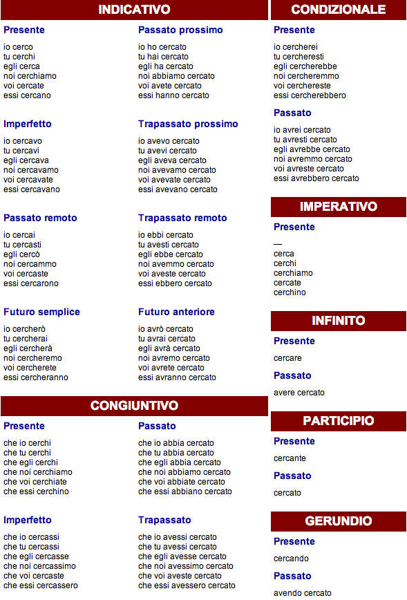 italian verbs for dummies pdf
