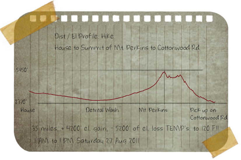 Distance and elevation profile, hike, house to Mt. Perkins and beyond, 27 Aug 2011