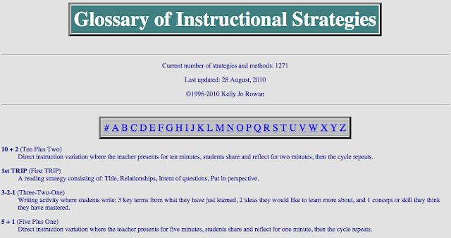 Edtech Toolbox Glossary Of Instructional Strategies
