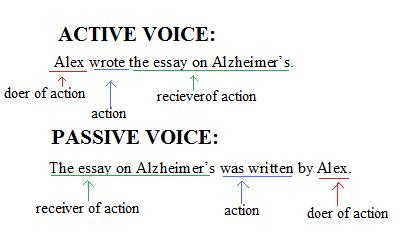 Active And Passive Voice Of Verbs Exercises