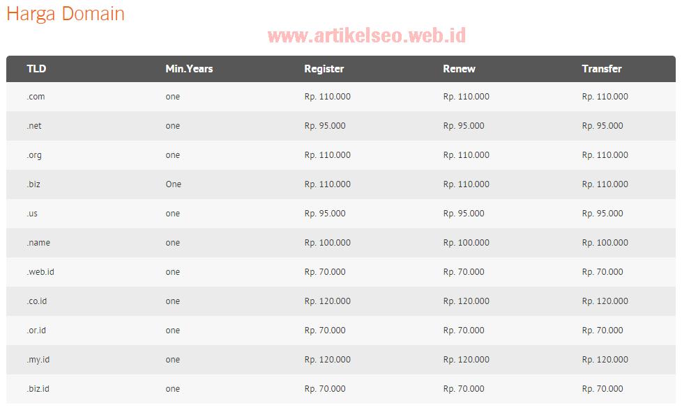 Sanggarhost.com Web Hosting Gratis