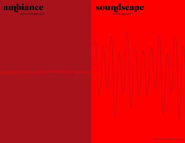 o som nos restaurantes