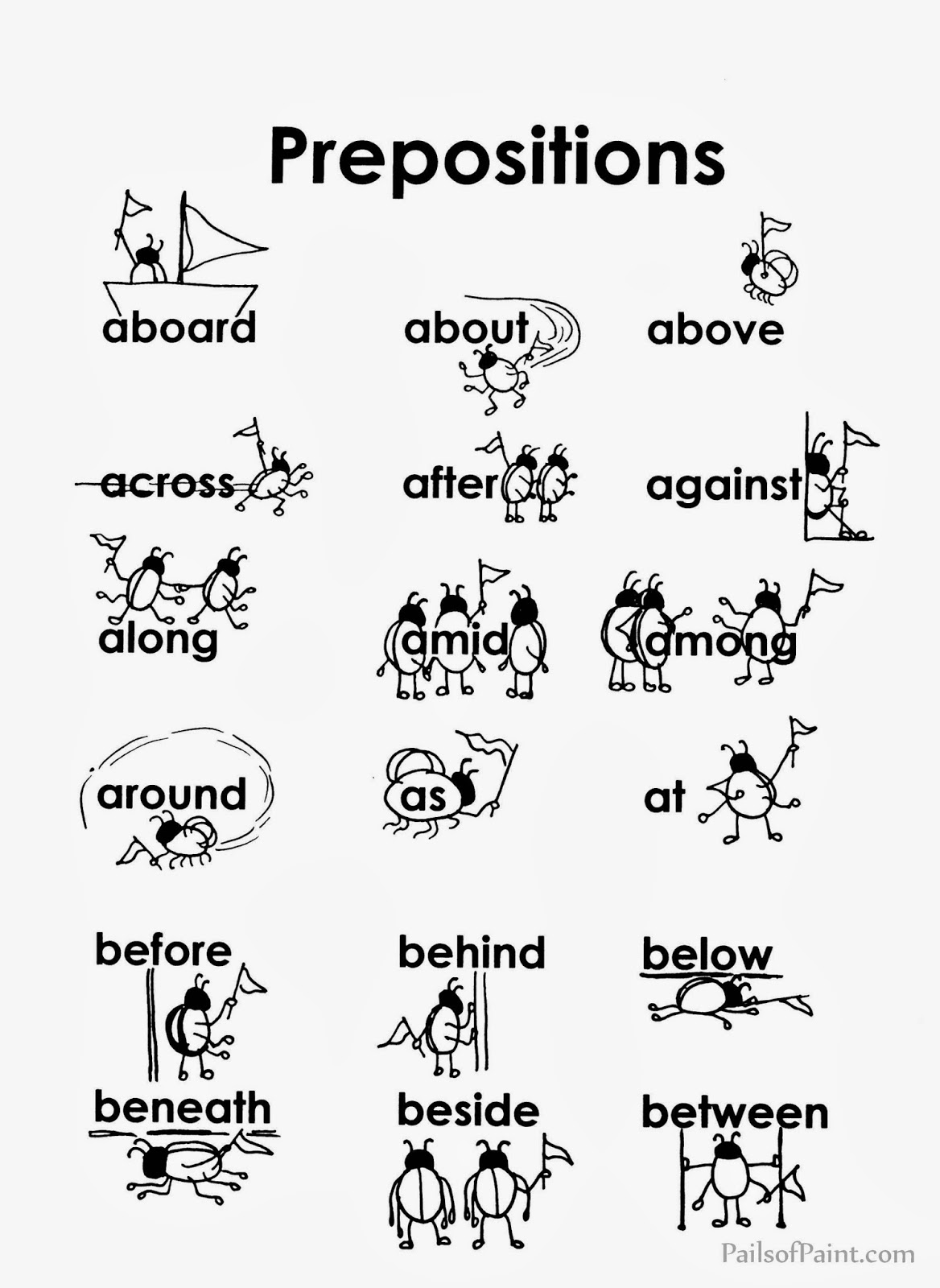 Dynamic image pertaining to printable preposition list