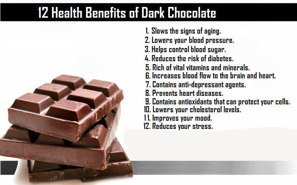 Effects Of White Chocolate On The Brain