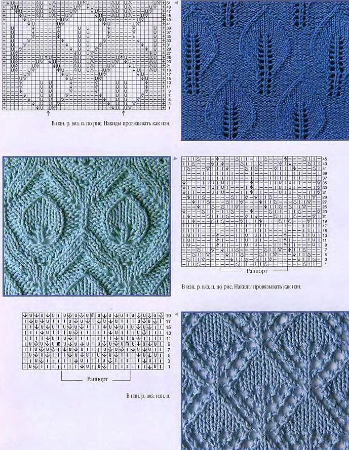 Modern Leaf Knit Pattern Embellishment - Blanket Knitting Pattern ...